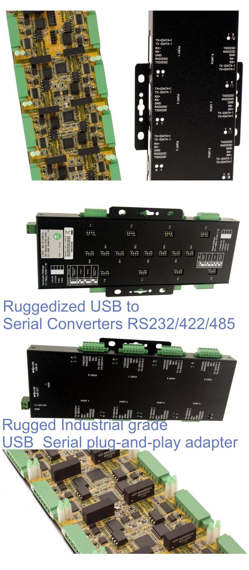 8-Port Serial Adapter Industrial 8-Port Terminal Block RS232/422/485